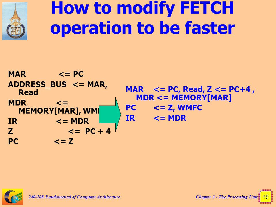 Chapter 3 - The Processing Unit 49 240-208 Fundamental of Computer Architecture How to modify FETCH operation to be faster MAR <= PC ADDRESS_BUS <= MAR, Read MDR <= MEMORY[MAR], WMFC IR <= MDR Z <= PC + 4 PC <= Z MAR<= PC, Read, Z <= PC+4, MDR <= MEMORY[MAR] PC<= Z, WMFC IR<= MDR