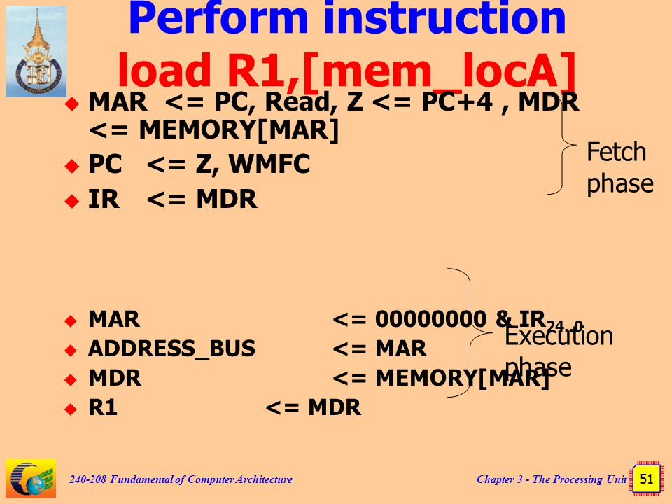 Chapter 3 - The Processing Unit 51 240-208 Fundamental of Computer Architecture Perform instruction load R1,[mem_locA]  MAR <= PC, Read, Z <= PC+4, MDR <= MEMORY[MAR]  PC <= Z, WMFC  IR <= MDR  MAR <= 00000000 & IR 24..0  ADDRESS_BUS<= MAR  MDR<= MEMORY[MAR]  R1<= MDR Fetch phase Execution phase