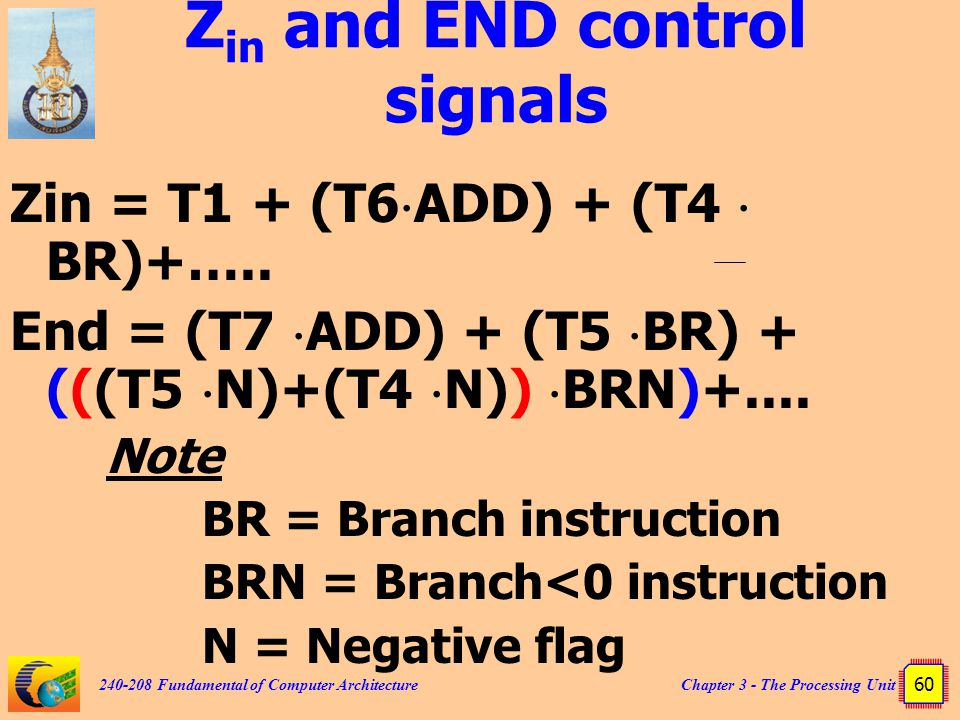 Chapter 3 - The Processing Unit 60 240-208 Fundamental of Computer Architecture Z in and END control signals Zin = T1 + (T6  ADD) + (T4  BR)+….. End