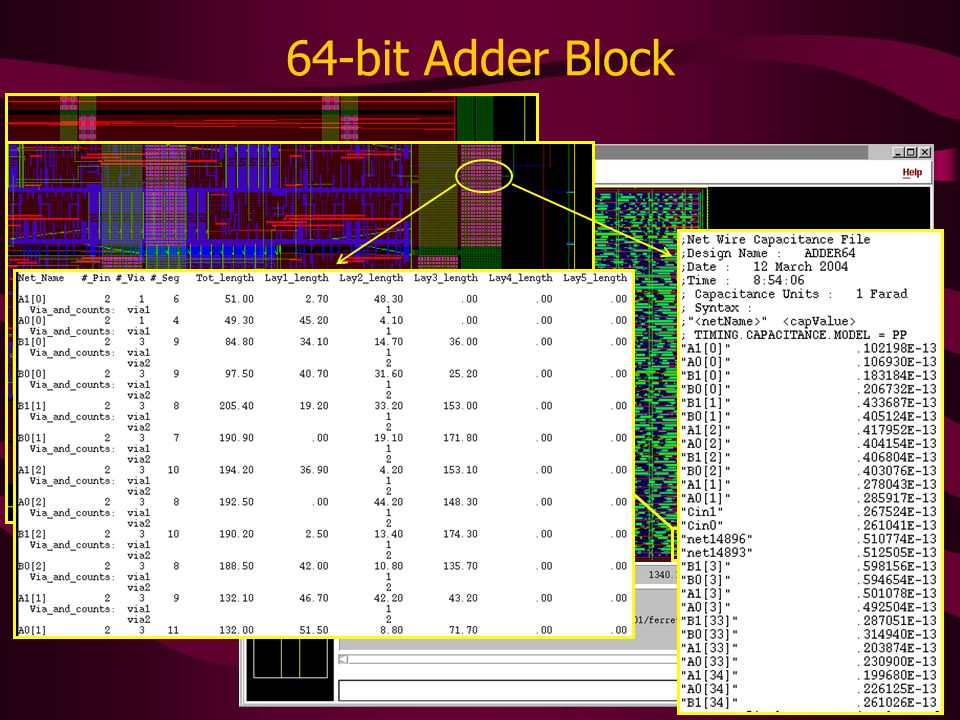 USC Asynchronous CAD/VLSI Group23 64-bit Adder Block Silicon Ensemble P&R Schematic (Virtuoso) Place & Route (Silicon Ensemble) Floor plan 129 rows 70% area utilization Plan power M4 and M5 power grid Pins and cell placement Input pins on the left (A 64, B 64 and C) Output pins on the right (S 64 and C) Filler cell Routing