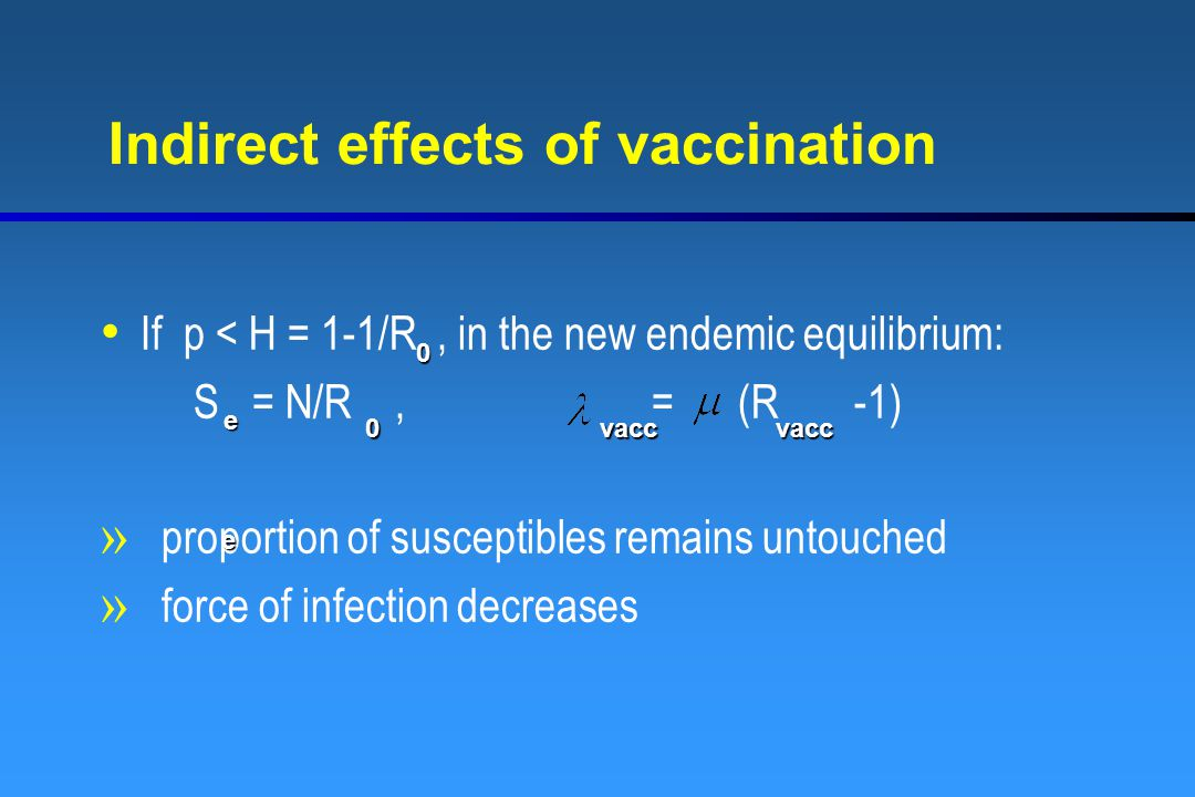 Indirect effects of vaccination If p < H = 1-1/R, in the new endemic equilibrium: S = N/R, = (R -1) » proportion of susceptibles remains untouched » f