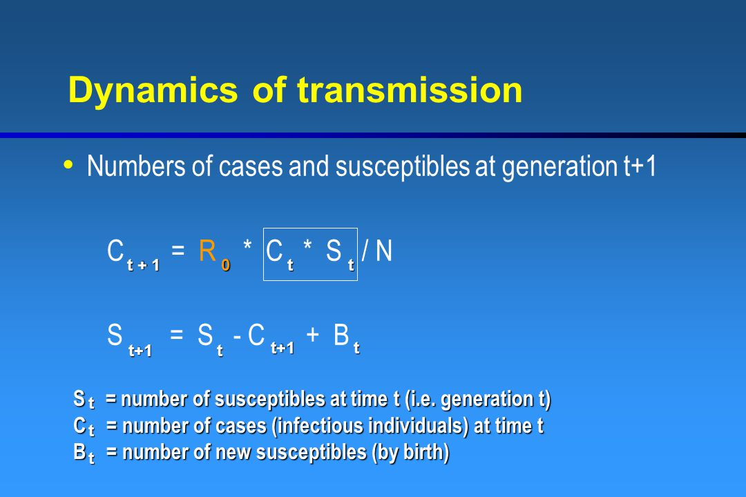 Dynamics of transmission Numbers of cases and susceptibles at generation t+1 C = R * C * S / N S = S - C + B t + 1 0tt t+1t t+1t S = number of suscept
