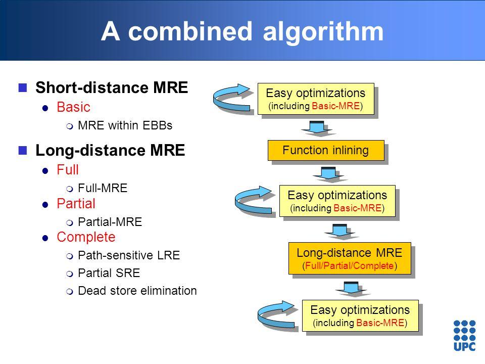 A combined algorithm Short-distance MRE Basic  MRE within EBBs Long-distance MRE Full  Full-MRE Partial  Partial-MRE Complete  Path-sensitive LRE  Partial SRE  Dead store elimination Easy optimizations (including Basic-MRE) Function inlining Long-distance MRE (Full/Partial/Complete) Easy optimizations (including Basic-MRE)