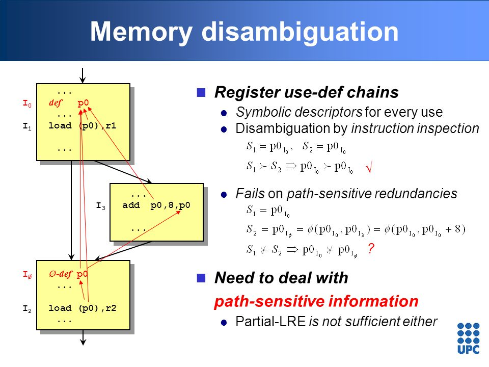 Memory disambiguation Register use-def chains Symbolic descriptors for every use Disambiguation by instruction inspection Fails on path-sensitive redu