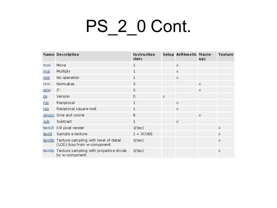 PS_2_0 Cont.