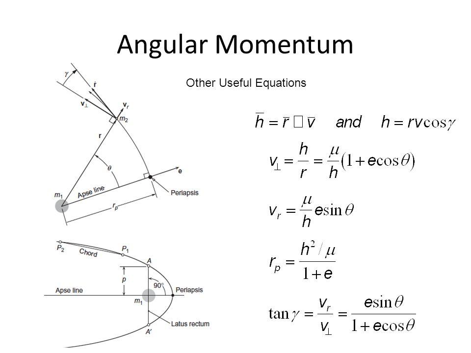Angular Momentum Other Useful Equations