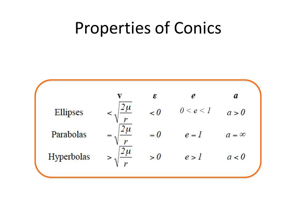 Properties of Conics 0 < e < 1