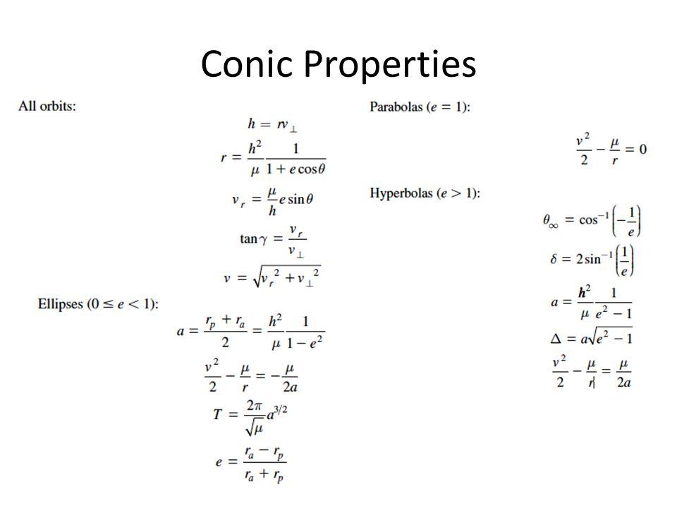 Conic Properties