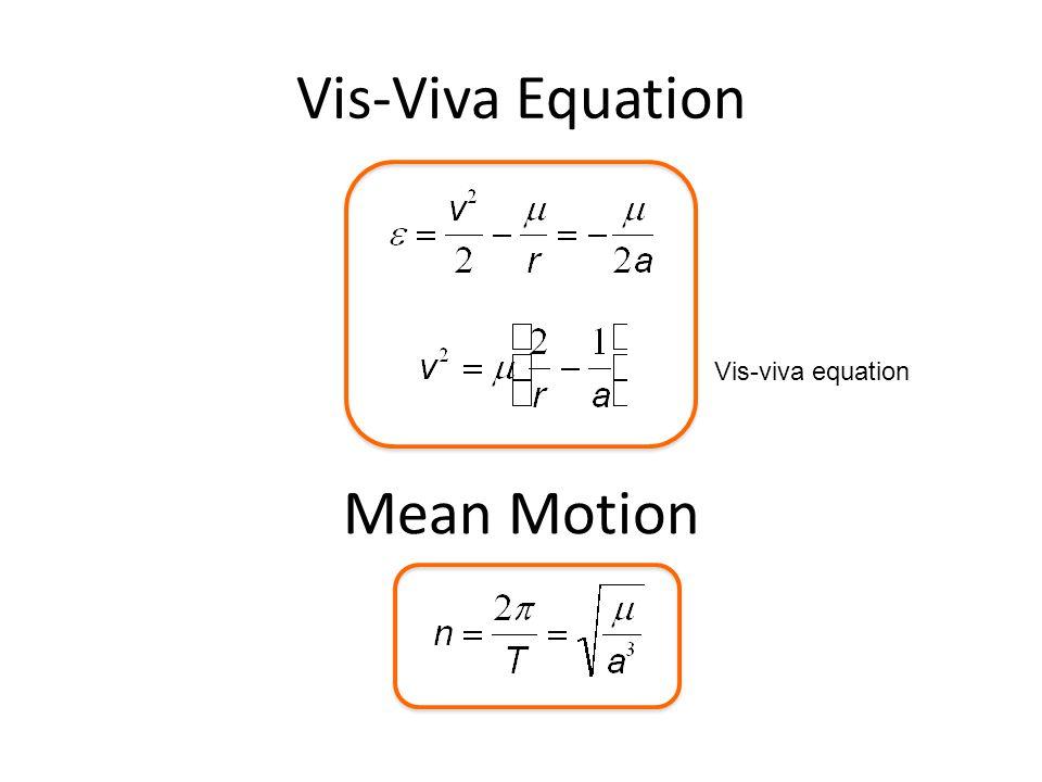Vis-Viva Equation Vis-viva equation Mean Motion