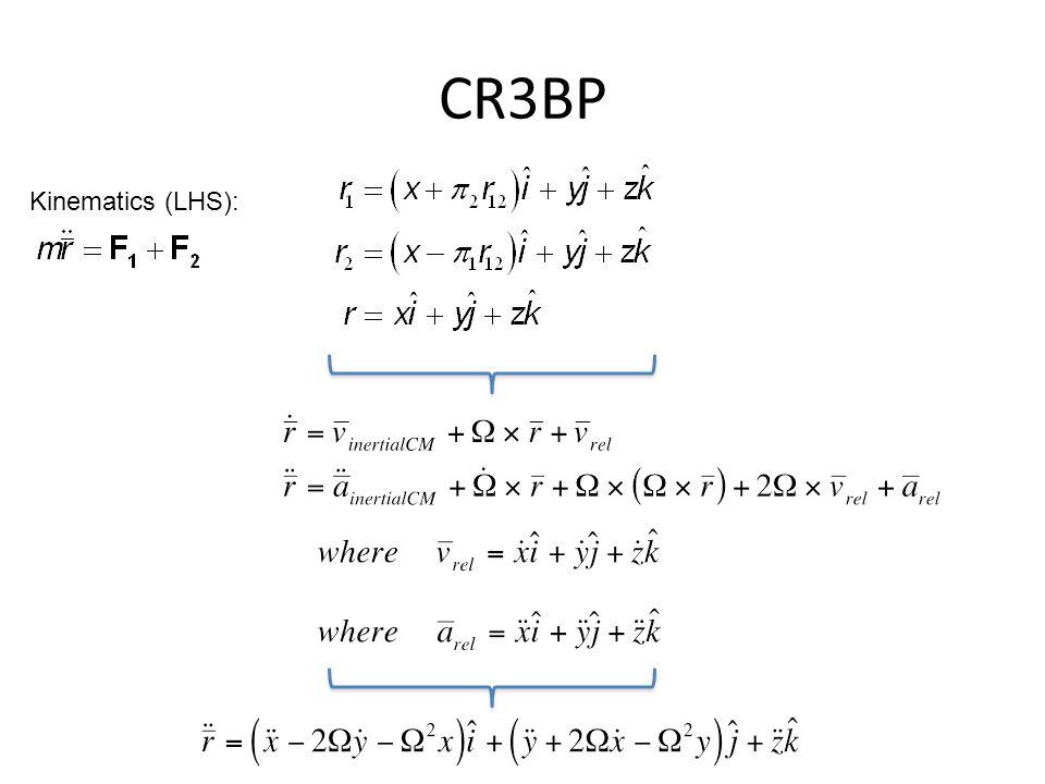 CR3BP Kinematics (LHS):