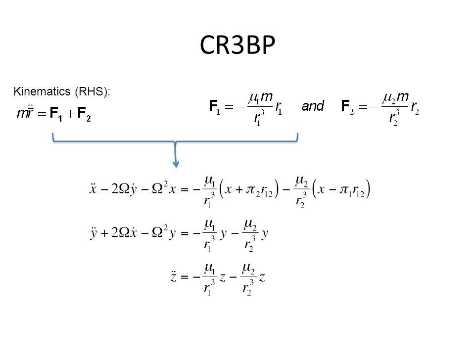 CR3BP Kinematics (RHS):