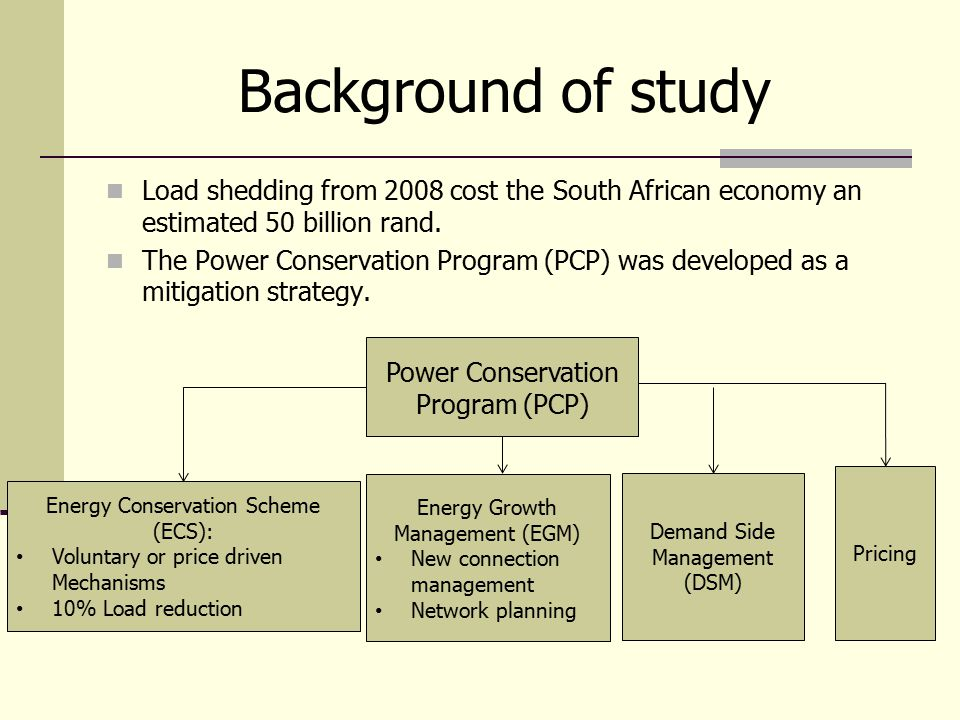 Motivation for the study ≤ 2% : R0.99 per kWh (290%) No penalties Summer (2011)= R0.34 per kWh Winter electricity tariff (2011)=R0.66 per kWh >2 %≤ 10% : R3.97 per kWh(1100%) >10%: R11.91 per kWh(3500%)
