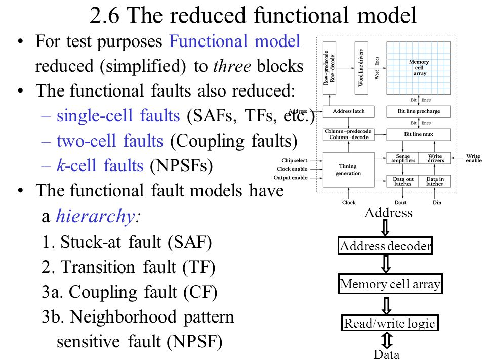 2.6 The reduced functional model For test purposes Functional model reduced (simplified) to three blocks The functional faults also reduced: –single-c