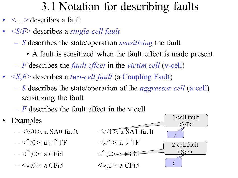 3.1 Notation for describing faults describes a fault describes a single-cell fault –S describes the state/operation sensitizing the fault A fault is s