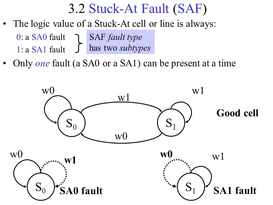 The logic value of a Stuck-At cell or line is always: 0: a SA0 fault 1: a SA1 fault Only one fault (a SA0 or a SA1) can be present at a time 3.2 Stuck