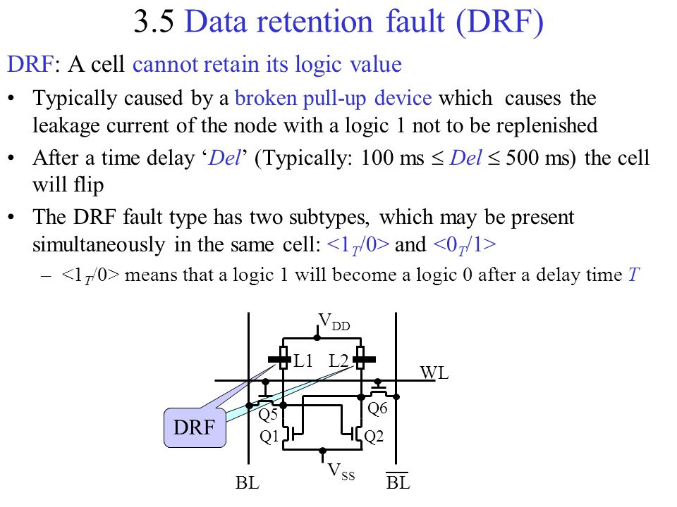 3.5 Data retention fault (DRF) DRF: A cell cannot retain its logic value Typically caused by a broken pull-up device which causes the leakage current