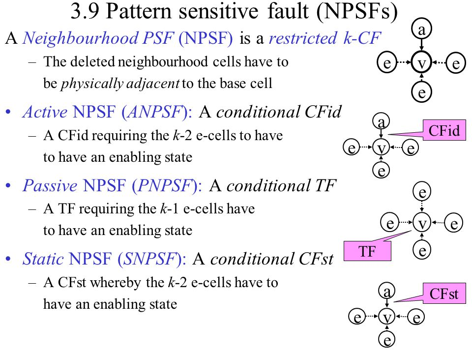 3.9 Pattern sensitive fault (NPSFs) A Neighbourhood PSF (NPSF) is a restricted k-CF –The deleted neighbourhood cells have to be physically adjacent to