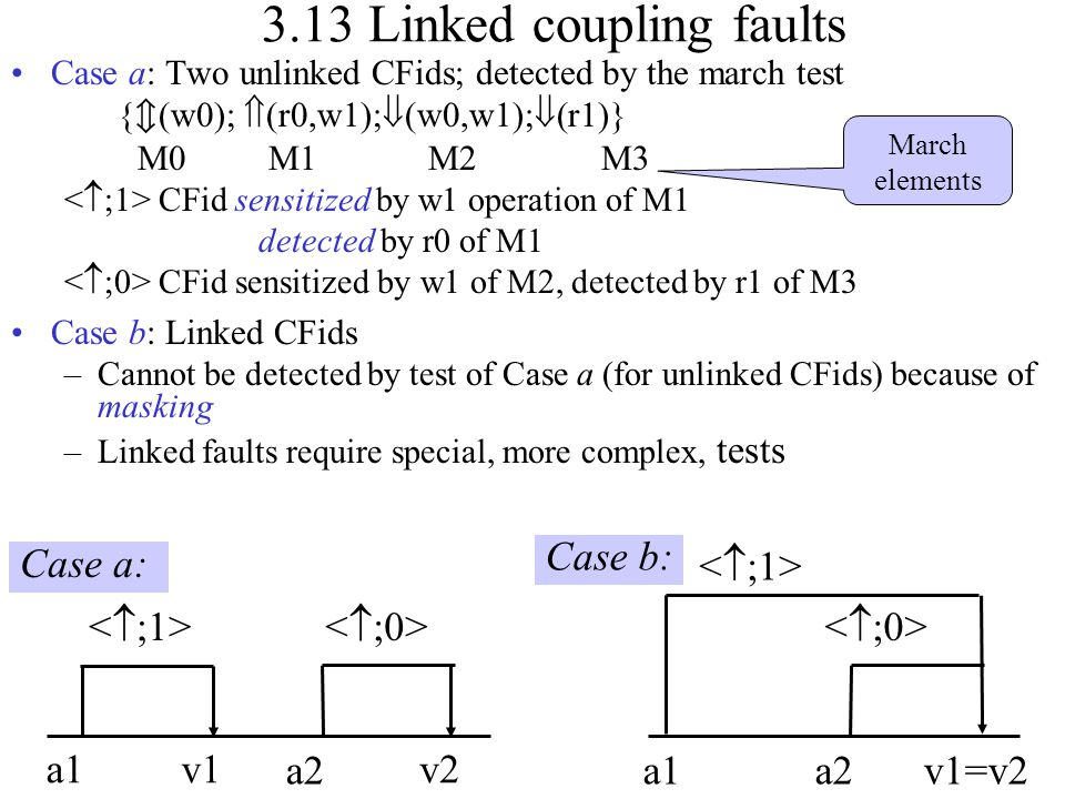 3.13 Linked coupling faults Case a: Two unlinked CFids; detected by the march test {  (w0);  (r0,w1);  (w0,w1);  (r1)} M0 M1 M2 M3 CFid sensitized