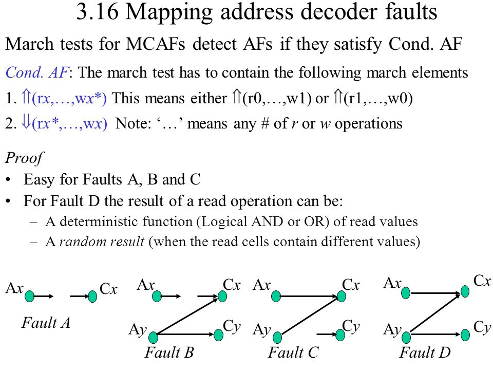 3.16 Mapping address decoder faults March tests for MCAFs detect AFs if they satisfy Cond. AF Cond. AF: The march test has to contain the following ma