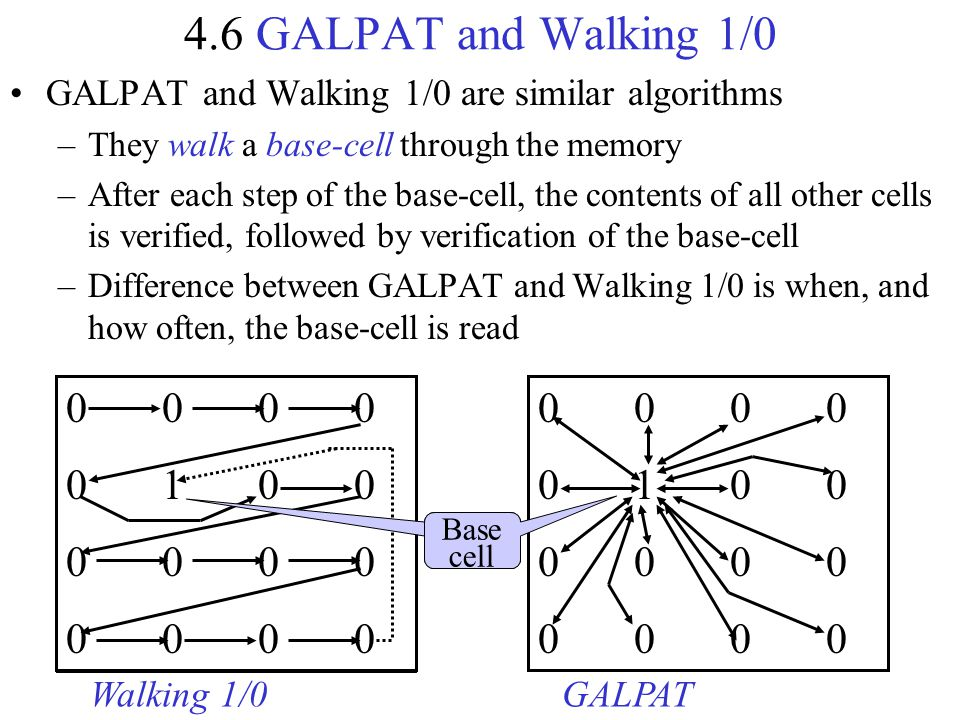 4.6 GALPAT and Walking 1/0 GALPAT and Walking 1/0 are similar algorithms –They walk a base-cell through the memory –After each step of the base-cell,