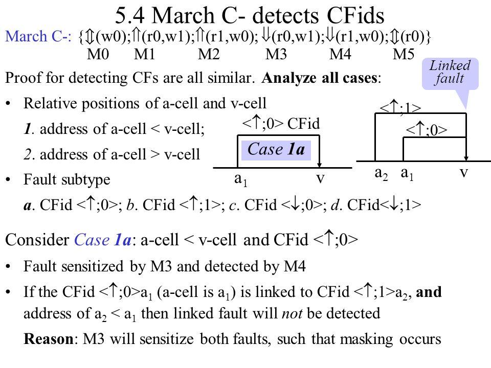 5.4 March C- detects CFids March C-: {  (w0);  (r0,w1);  (r1,w0);  (r0,w1);  (r1,w0);  (r0)} M0 M1 M2 M3 M4 M5 Proof for detecting CFs are all s
