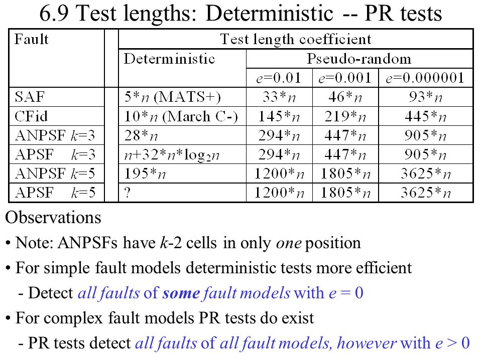 6.9 Test lengths: Deterministic -- PR tests Observations Note: ANPSFs have k-2 cells in only one position For simple fault models deterministic tests