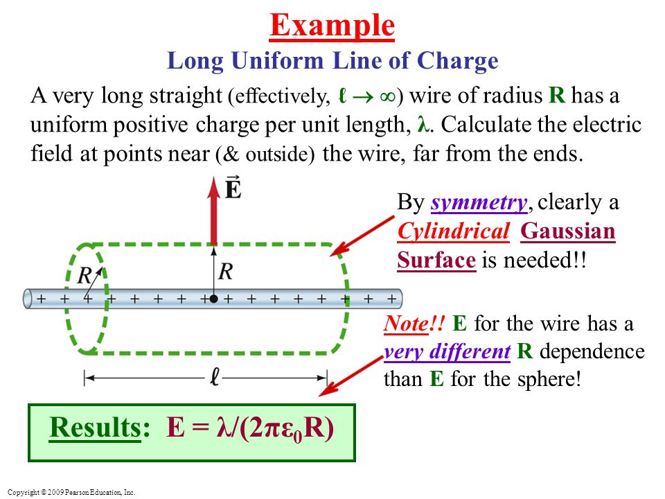 Copyright © 2009 Pearson Education, Inc. Example Long Uniform Line of Charge Results: E = λ/(2πε 0 R) A very long straight (effectively, ℓ   ) wire