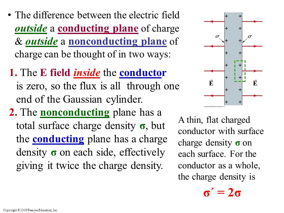 Copyright © 2009 Pearson Education, Inc. The difference between the electric field outside a conducting plane of charge & outside a nonconducting plan