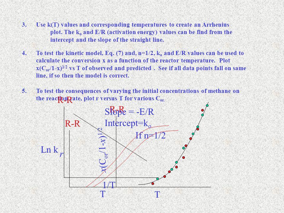 3. Use k(T) values and corresponding temperatures to create an Arrhenius plot.