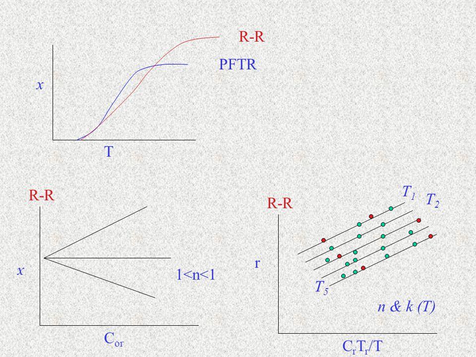 x T R-R PFTR x C or 1<n<1 R-R C r T r /T R-R n & k (T) T1T1 T2T2 T5T5 r