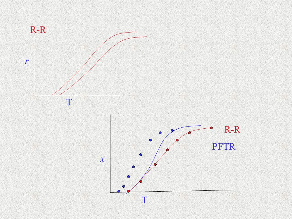 r T R-R x T PFTR