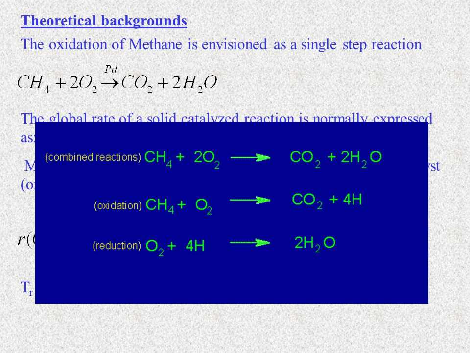 Theoretical backgrounds The global rate of a solid catalyzed reaction is normally expressed as: Moles of reactant consumed per unit time per unit mass of catalyst (or per unit volume of the reactor containing the catalyst) The oxidation of Methane is envisioned as a single step reaction T r is the reference temperature, taken to be 25 0 C (1)