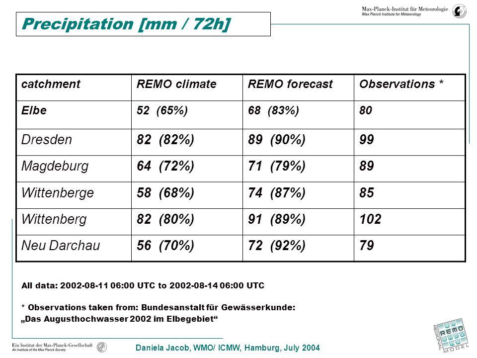 """Daniela Jacob, WMO/ ICMW, Hamburg, July 2004 Precipitation [mm / 72h] catchmentREMO climateREMO forecastObservations * Elbe52 (65%)68 (83%)80 Dresden82 (82%)89 (90%)99 Magdeburg64 (72%)71 (79%)89 Wittenberge58 (68%)74 (87%)85 Wittenberg82 (80%)91 (89%)102 Neu Darchau56 (70%)72 (92%)79 All data: 2002-08-11 06:00 UTC to 2002-08-14 06:00 UTC * Observations taken from: Bundesanstalt für Gewässerkunde: """"Das Augusthochwasser 2002 im Elbegebiet"""