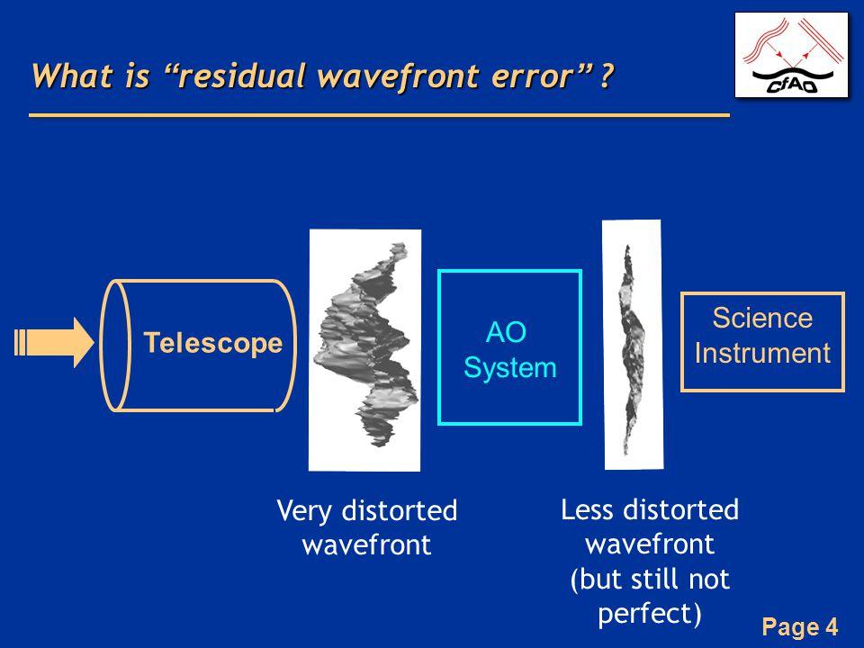 Page 5 Incident wavefront Shape of Deformable Mirror Corrected wavefront Credit: James Lloyd, Cornell Univ.