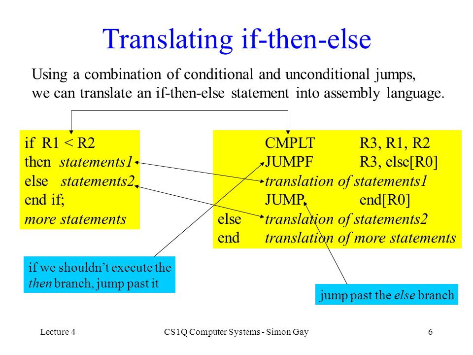 Lecture 4CS1Q Computer Systems - Simon Gay6 Translating if-then-else Using a combination of conditional and unconditional jumps, we can translate an i