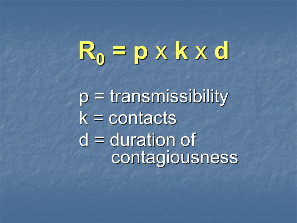 R 0 = p x k x d p = transmissibility k = contacts d = duration of contagiousness