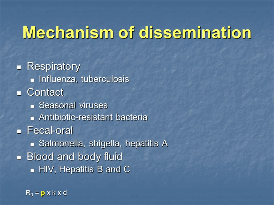 Mechanism of dissemination Respiratory Respiratory Influenza, tuberculosis Influenza, tuberculosis Contact Contact Seasonal viruses Seasonal viruses Antibiotic-resistant bacteria Antibiotic-resistant bacteria Fecal-oral Fecal-oral Salmonella, shigella, hepatitis A Salmonella, shigella, hepatitis A Blood and body fluid Blood and body fluid HIV, Hepatitis B and C HIV, Hepatitis B and C R 0 = p x k x d