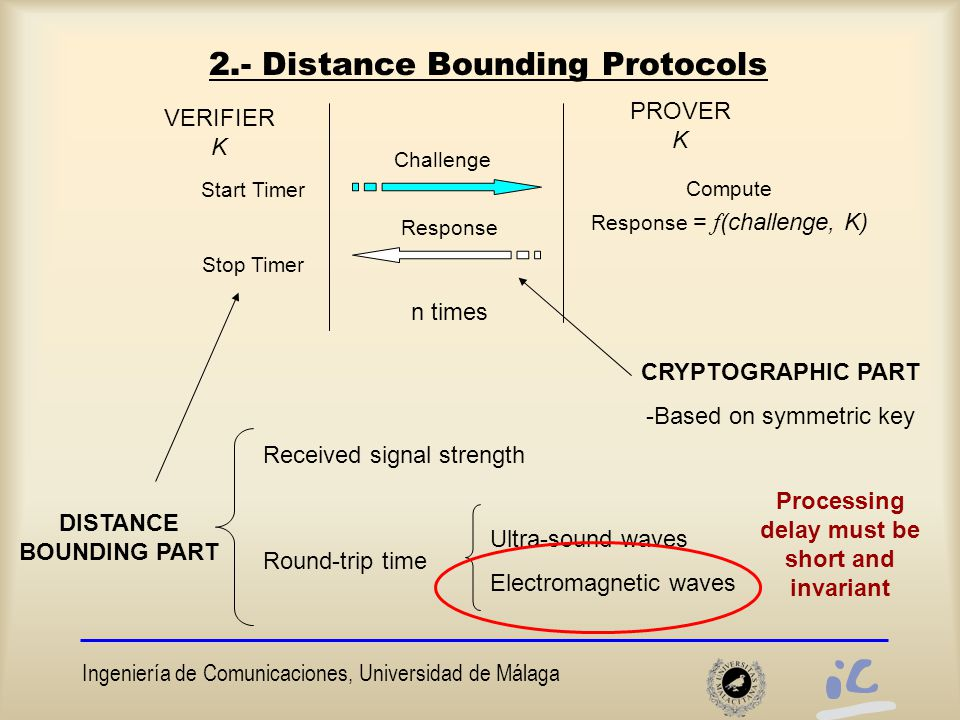 Ingeniería de Comunicaciones, Universidad de Málaga 2.- Distance Bounding Protocols VERIFIER K PROVER K Start Timer Response Stop Timer Challenge Compute Response = f (challenge, K) CRYPTOGRAPHIC PART -Based on symmetric key DISTANCE BOUNDING PART n times Received signal strength Round-trip time Ultra-sound waves Electromagnetic waves Processing delay must be short and invariant