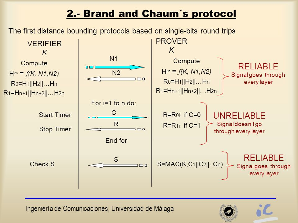 Ingeniería de Comunicaciones, Universidad de Málaga 2.- Brand and Chaum´s protocol The first distance bounding protocols based on single-bits round trips Start Timer N2 Stop Timer N1 Compute H 2n = f (K, N1,N2) R 0 =H 1 ||H 2 ||…H n R 1 =H n+1 ||H n+2 ||…H 2n For i=1 to n do: R C Compute H 2n = f (K, N1,N2) R 0 =H 1 ||H 2 ||…H n R 1 =H n+1 ||H n+2 ||…H 2n R=R 0i if C=0 R=R 1i if C=1 End for S S=MAC(K,C 1 ||C 2 ||..C n )Check S PROVER K VERIFIER K UNRELIABLE Signal doesn't go through every layer RELIABLE Signal goes through every layer RELIABLE Signal goes through every layer
