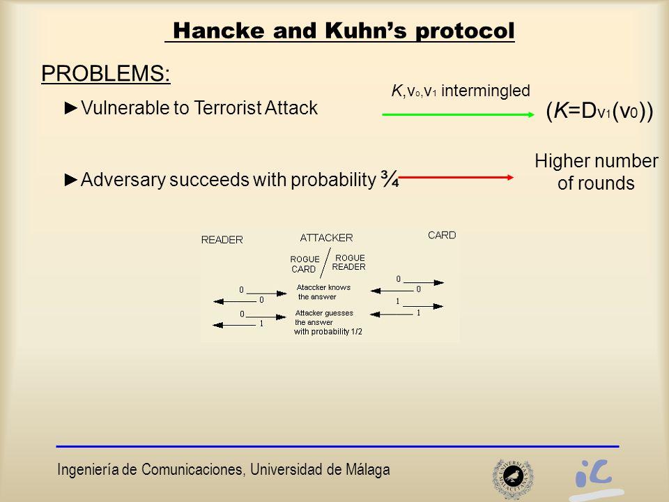 Ingeniería de Comunicaciones, Universidad de Málaga Hancke and Kuhn's protocol PROBLEMS: ►Vulnerable to Terrorist Attack (K=D v 1 (v 0 )) K,v o, v 1 intermingled ►Adversary succeeds with probability ¾ Higher number of rounds