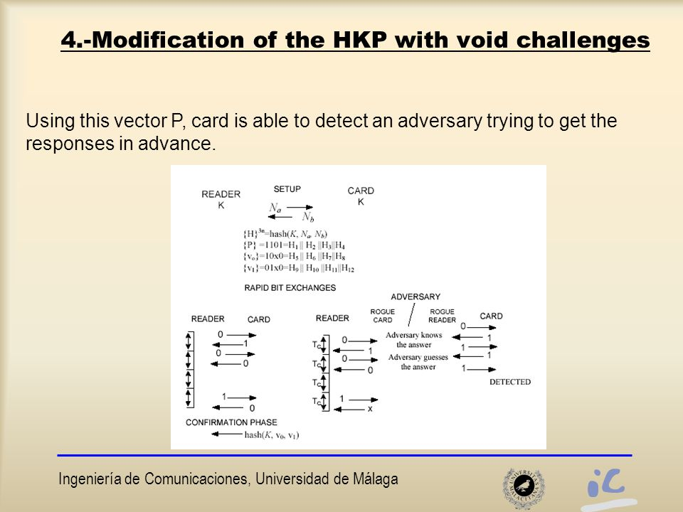 Ingeniería de Comunicaciones, Universidad de Málaga 4.-Modification of the HKP with void challenges Using this vector P, card is able to detect an adversary trying to get the responses in advance.