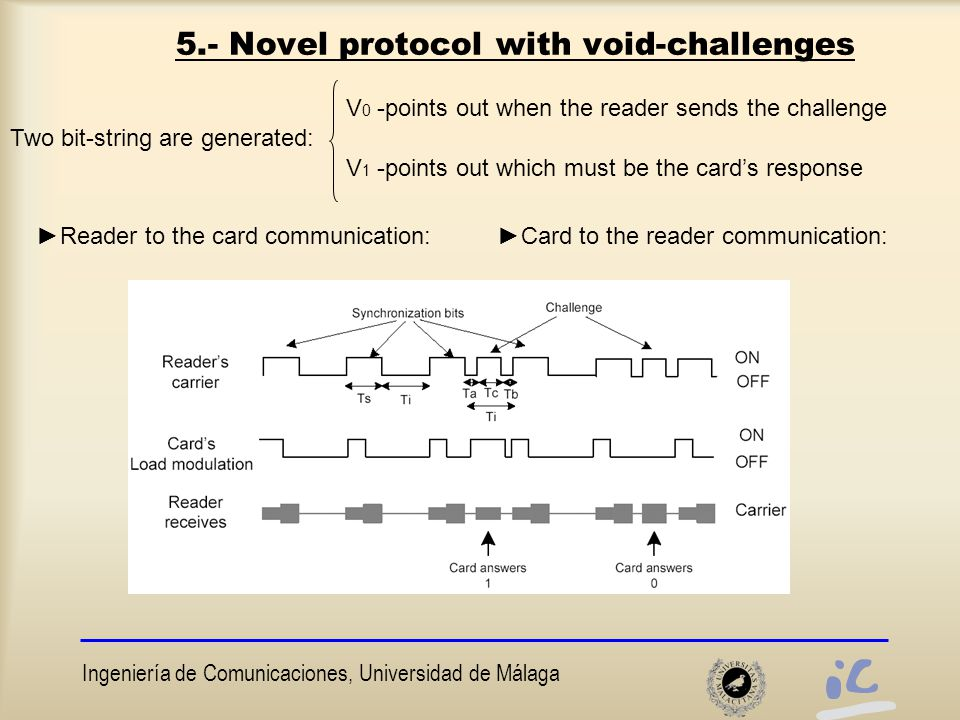 Ingeniería de Comunicaciones, Universidad de Málaga 5.- Novel protocol with void-challenges Two bit-string are generated: V 0 -points out when the reader sends the challenge V 1 -points out which must be the card's response ►Reader to the card communication:►Card to the reader communication: