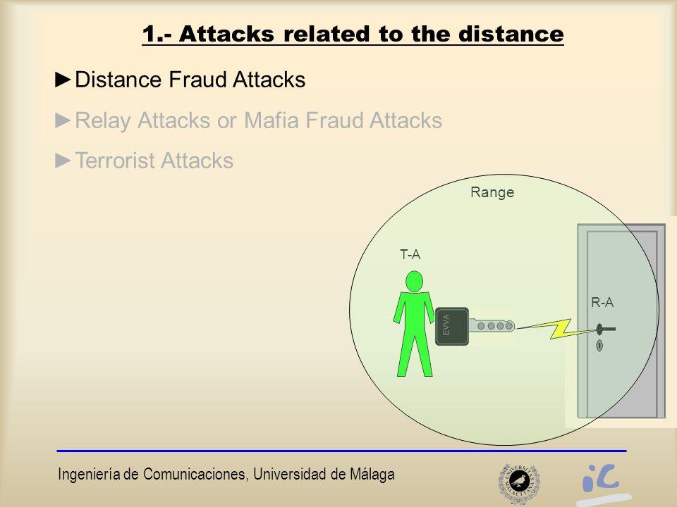 Ingeniería de Comunicaciones, Universidad de Málaga 1.- Attacks related to the distance ►Distance Fraud Attacks ►Relay Attacks or Mafia Fraud Attacks ►Terrorist Attacks Range R-A T-A