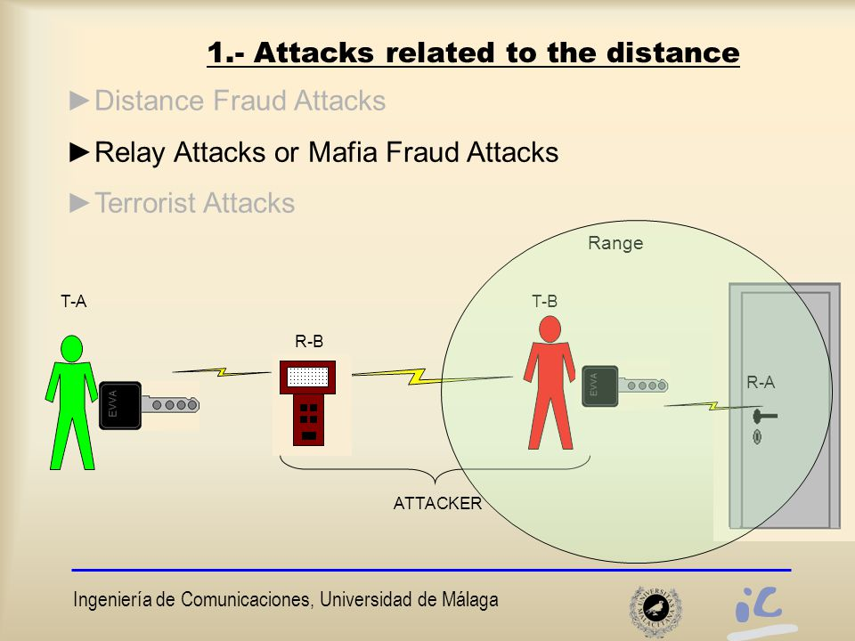 Distance Fraud attack isn't too worrying ►It is carried out by a legitimate user ►To increase the range significantly are necessary sophisticated devices Ingeniería de Comunicaciones, Universidad de Málaga 5.- Novel protocol with void-challenges Two targets ►Reduced processing delay (short and invariant) ►Low cost solution: to modify as less as possible the ordinary cards.The complexity must fall on the reader We give up the idea of avoiding distance fraud attacks  We would need too much BW and fast logic