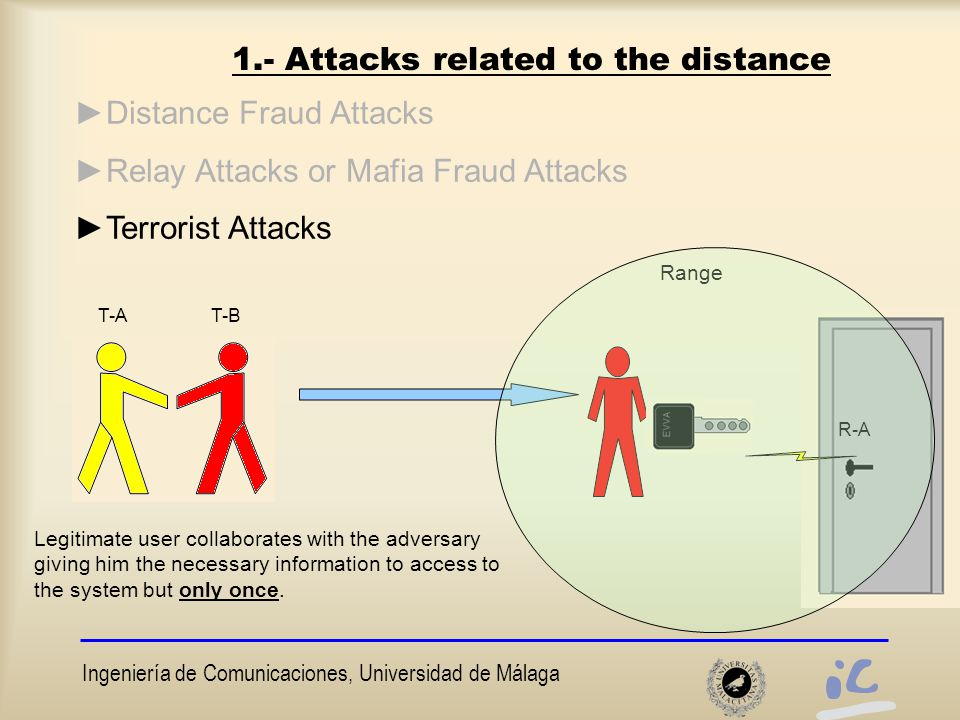 Ingeniería de Comunicaciones, Universidad de Málaga 5.- Novel protocol with void-challenges We focus on avoiding the most worrying attacks  Relay attacks The idea will be to detect the delay introduced by the attacker s devices Two targets ►Reduced processing delay (short and invariant) ►Low cost solution: modify as less as possible the ordinary cards.The complexity must fall on the reader We give up the idea of avoiding distance fraud attacks  We would need too much BW and fast logic