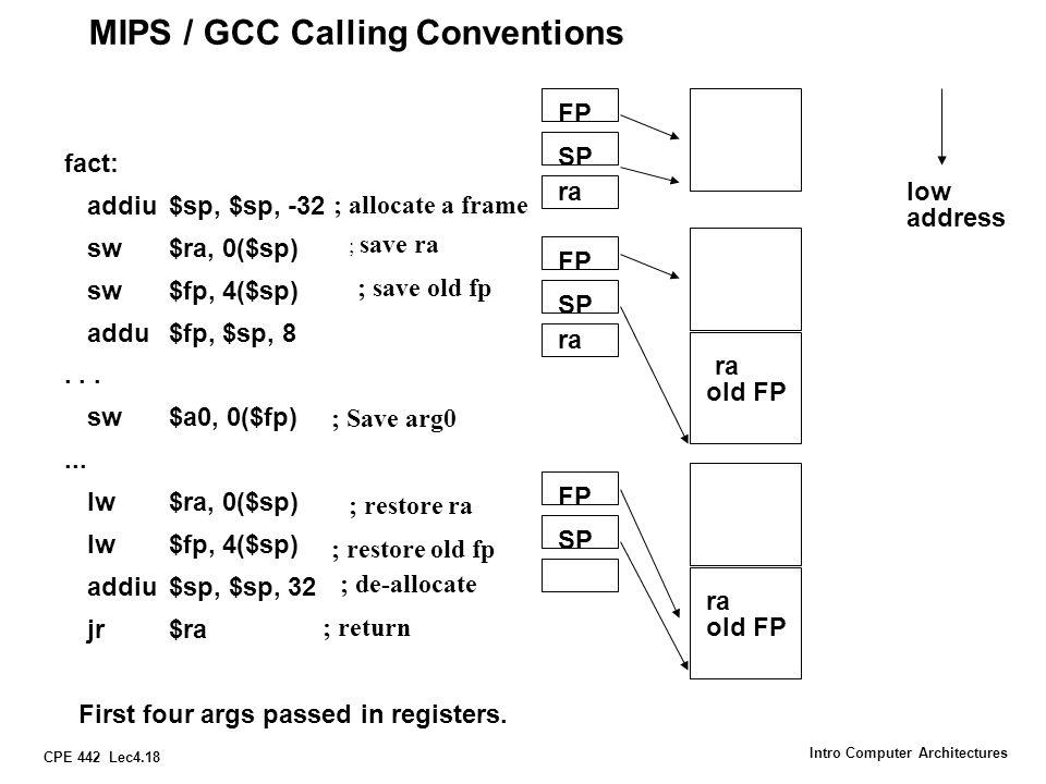 CPE 442 Lec4.18 Intro Computer Architectures MIPS / GCC Calling Conventions FP SP fact: addiu $sp, $sp, -32 sw$ra, 0($sp) sw$fp, 4($sp) addu$fp, $sp,