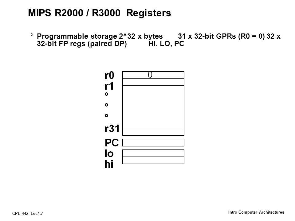 CPE 442 Lec4.7 Intro Computer Architectures MIPS R2000 / R3000 Registers °Programmable storage2^32 x bytes31 x 32-bit GPRs (R0 = 0)32 x 32-bit FP regs