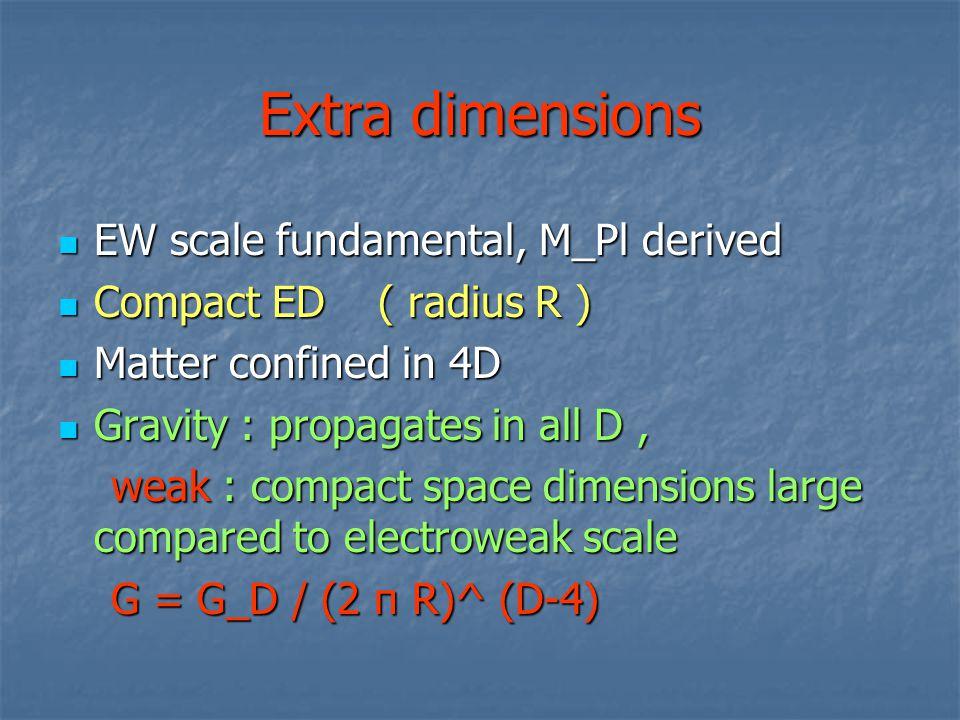 TeV scale M_Pl Planck mass of order 1 TeV : Planck mass of order 1 TeV : 1 ED : R ~ E8 km 1 ED : R ~ E8 km 2 : 0.4 mm 2 : 0.4 mm 4 : E-5 μm 4 : E-5 μm 6 : 30 fm 6 : 30 fm Newton law modified at small scale Newton law modified at small scale ( exponent ) ( exponent )