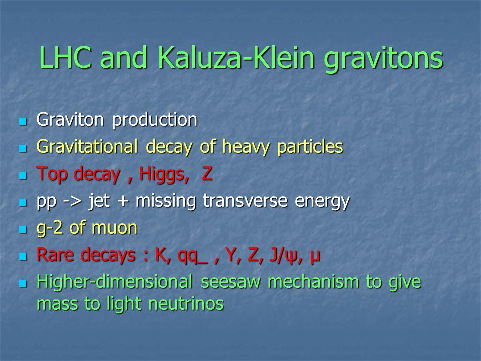 Pseudorapidity without final burst Non-rotating and rotating, 2 ED, 1-5 TeV, quarks, anti-quarks, leptons-, anti-leptons+ Non-rotating and rotating, 2 ED, 1-5 TeV, quarks, anti-quarks, leptons-, anti-leptons+