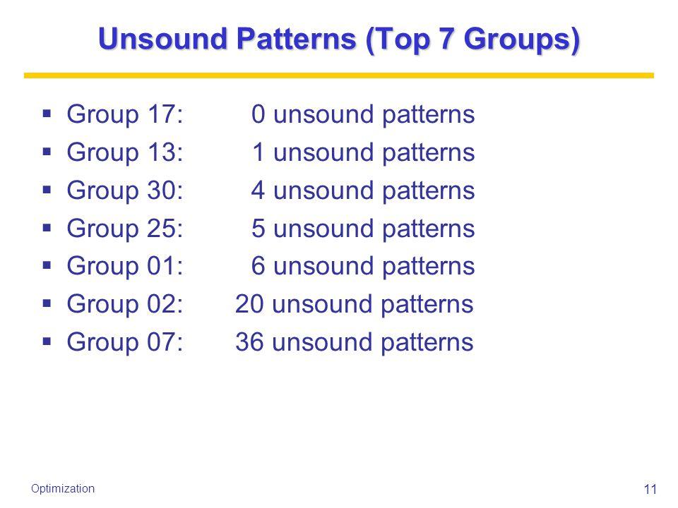 11 Optimization Unsound Patterns (Top 7 Groups)  Group 17: 0 unsound patterns  Group 13: 1 unsound patterns  Group 30: 4 unsound patterns  Group 25: 5 unsound patterns  Group 01: 6 unsound patterns  Group 02: 20 unsound patterns  Group 07: 36 unsound patterns